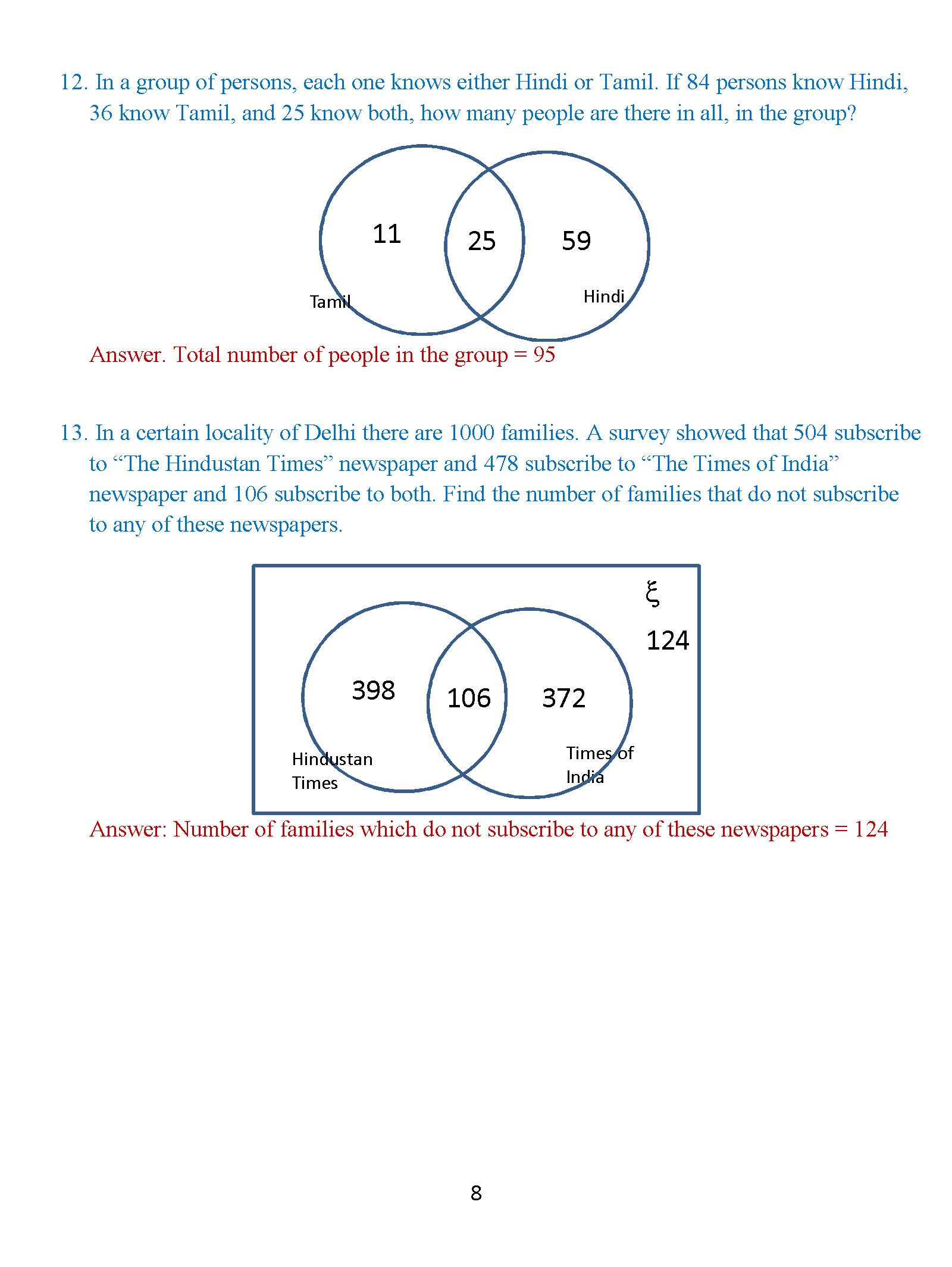 Venn diagram questions and answers pdf in hindi block and venn diagram questions and answers pdf in hindi images gallery class 8 venn diagrams exercise 2 icse isc math portal for k12 rh icsemath com ccuart Images