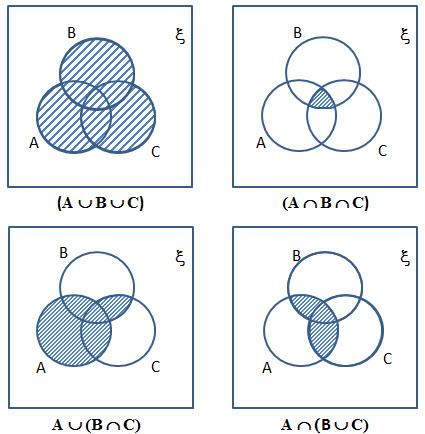 Three Set Venn Diagram Akbaeenw
