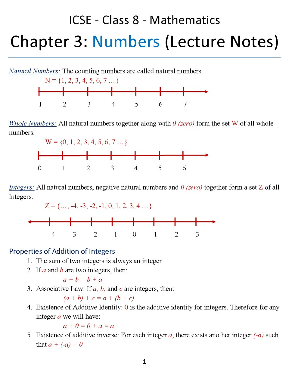 lecture 8 notes for chapter 4 Chapter 4 chapter overview 4 group 8 - noble gases ions: lecture notes all elements are made of tiny particles called atoms.