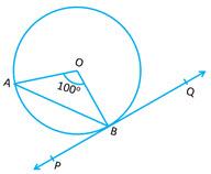 Figure - 3