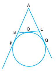 Figure - 6